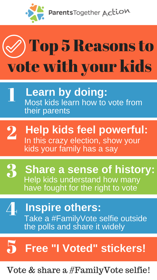 Top 5 Reasons to Vote with Your Kids